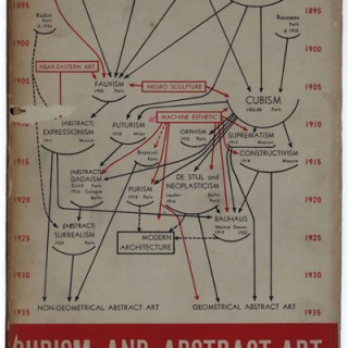 Barr, Alfred H., Jr.: CUBISM AND ABSTRACT ART. New York: Museum of Modern Art, April 1936. First Edition in Dust Jacket.